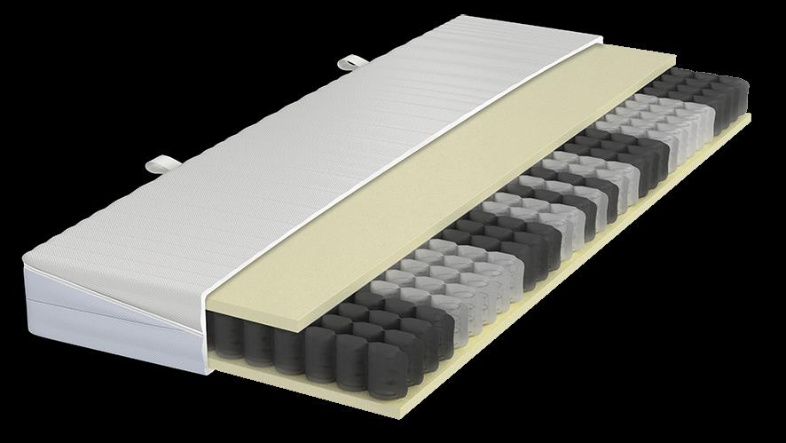 schlaraffia switch smartline zt taschenfederkern matratze. Black Bedroom Furniture Sets. Home Design Ideas